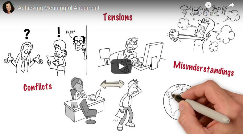 Video: Meaningful Alignment